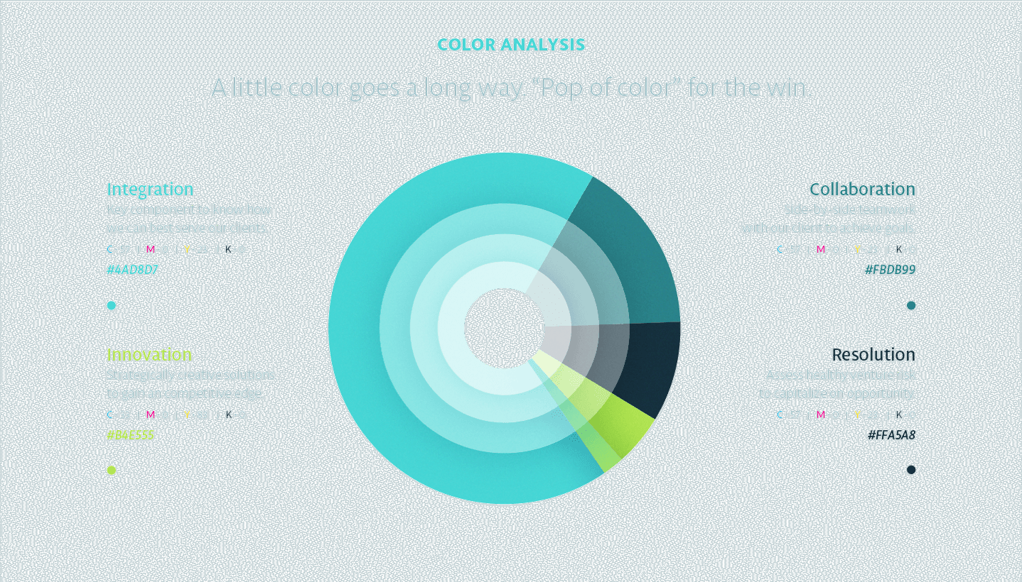 Whittle-Strategies_Proactive-Accounting_Color-Palette_Brand-Colors_Color-Wheel